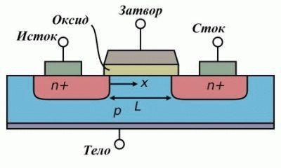 Конструкция транзистора
