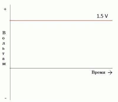 Схема постоянного тока