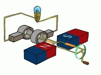 Простая схема работы генератора