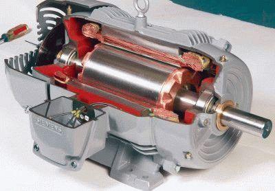 Конструкция электродвигателя
