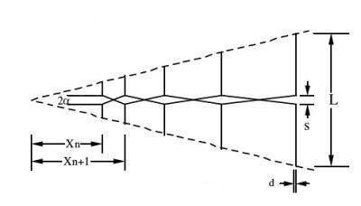 Конструирование антенны