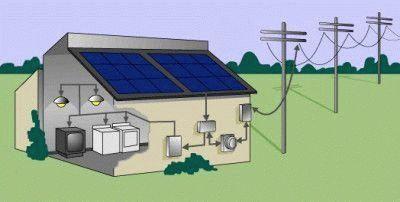 Получение электроэнергии