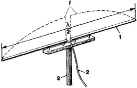 Полуволновый вибратор