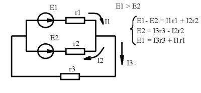 Пример решения уравнения Кирхгофа