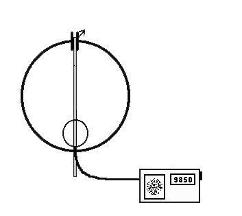 Принцип работы антенны