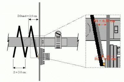 Конструкция спиральной антенны