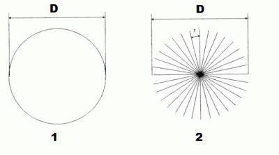 Размеры и виды диска