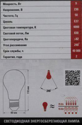 Этикетка светодиодной лампы
