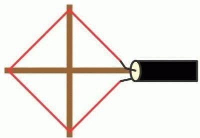 Схема простейшей антенны