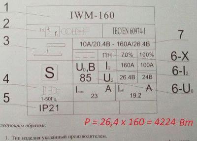 Применение таблицы значений