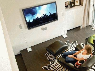 Какой домашний кинотеатр купить: составляющие и их особенности