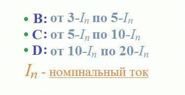 Классы по ГОСТ Р 50345-2010