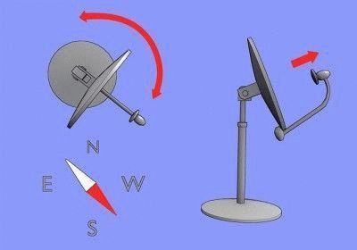 Настройка спутниковой антенны