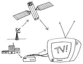 Так работает телевидение
