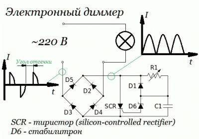 Схема работы электронного диммера