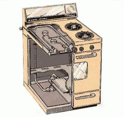 Простой механизм работы плиты