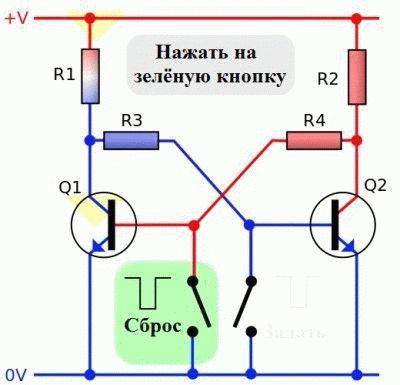 Элемент типа RS