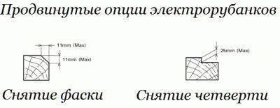 Схематичные функции